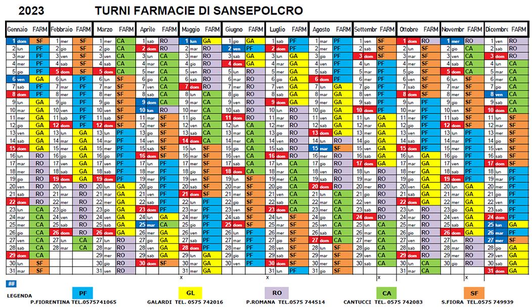 Orari e giorni apertura Farmacie Sansepolcro in provincia di Arezzo